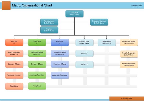 matrix-organizational-chart