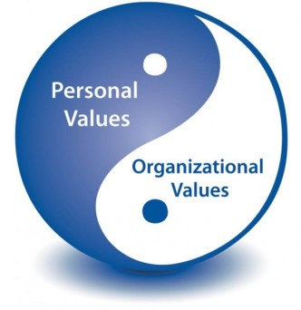 Yin-Yang-of-Personal-and-Organizational-Values-OLD-582x601